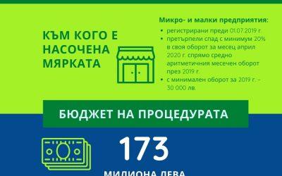 """СТРОЙКОМПЛЕКТ-МД ООД е включен в проекта """"Преодоляване недостига на средства и липсата на ликвидност, настъпили в резултат от епидемичния взрив от COVID-19"""""""